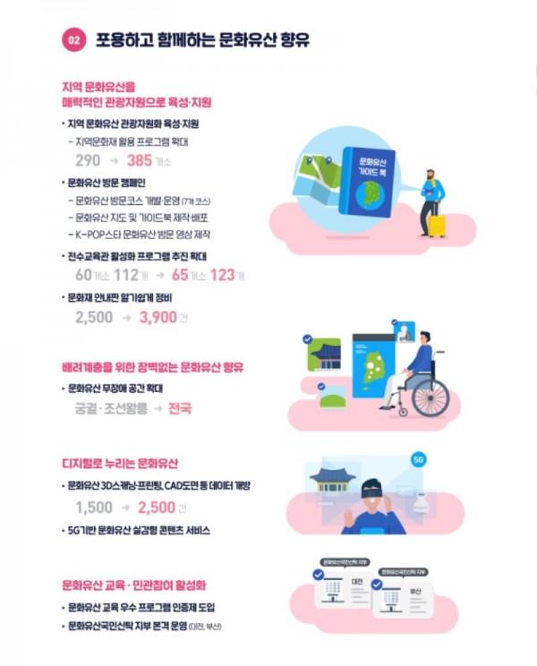 2020 주요업무계획 인포그래픽02.JPG