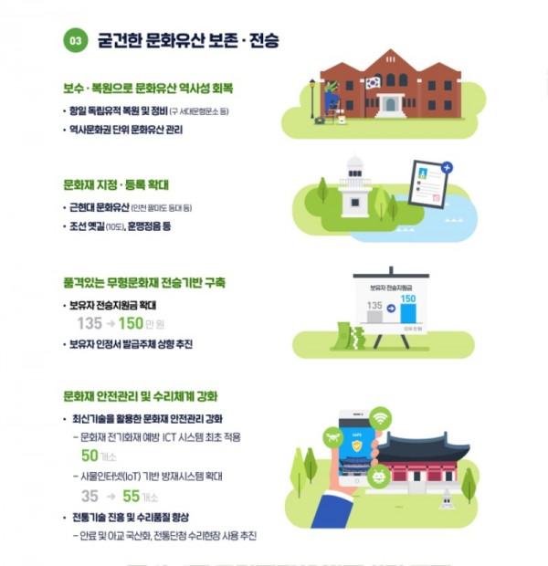 2020 주요업무계획 인포그래픽03.JPG