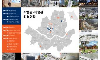서울시, 사진‧한식‧로봇과학관 등 '23년까지 '테마형 뮤지엄' 9개소 새롭게 개관